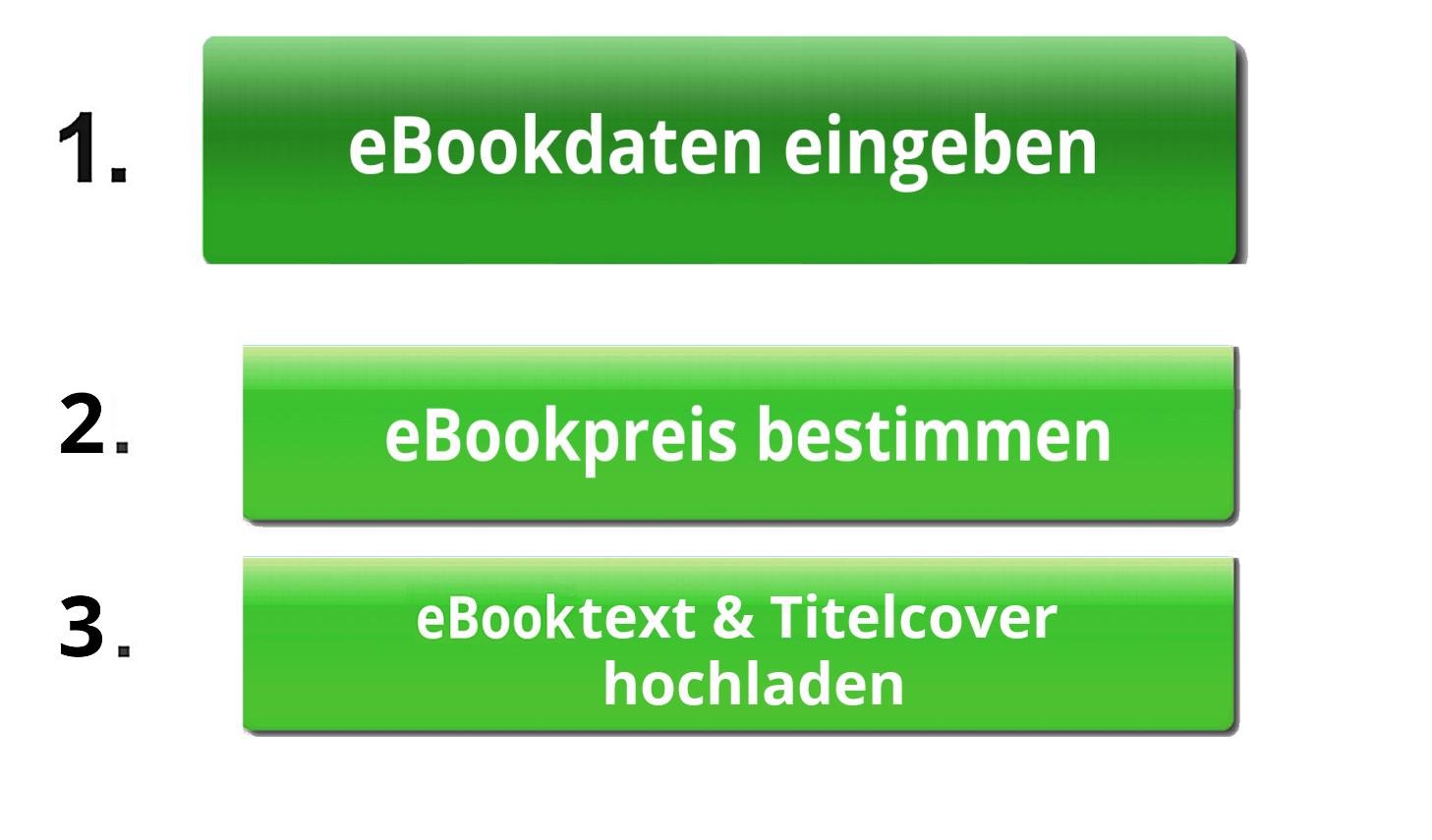 eBook-Daten eingeben - Text & Cover uploaden - Fertig!