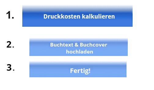 Buchdaten eingeben - Text & Cover uploaden - Fertig!